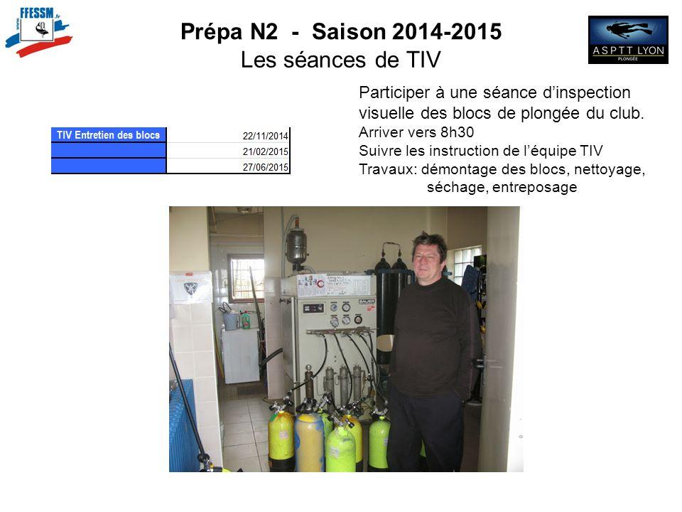 Prépa N2 - Saison 2014-2015 Les séances de TIV Participer à une séance d'inspection visuelle des blocs de plongée du club. Arriver vers 8h30 Suivre le