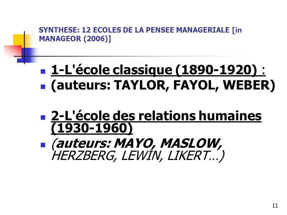 11 SYNTHESE: 12 ECOLES DE LA PENSEE MANAGERIALE [in MANAGEOR (2006)] 1-L'école classique (1890-1920) : (auteurs: TAYLOR, FAYOL, WEBER) 2-L'école des r