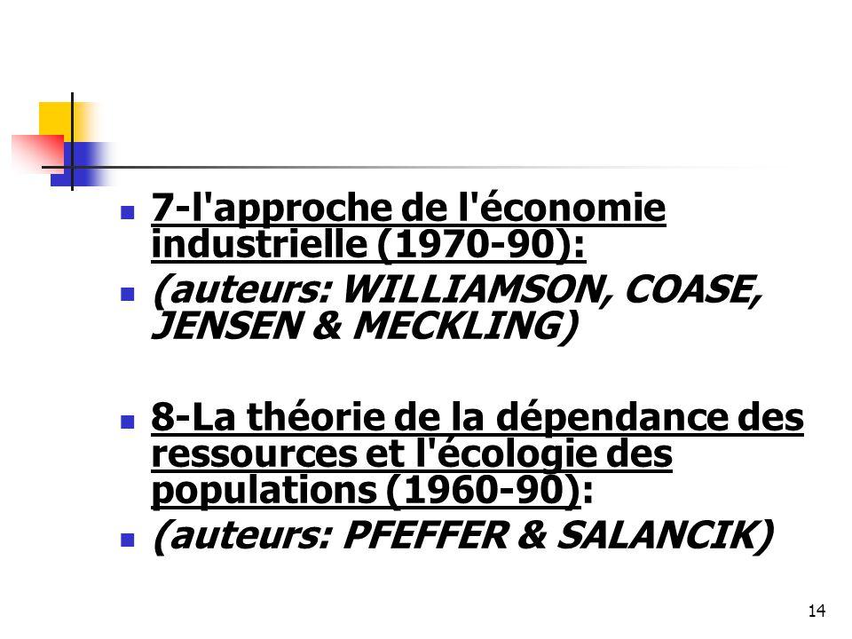 7-l'approche de l'économie industrielle (1970-90): (auteurs: WILLIAMSON, COASE, JENSEN & MECKLING) 8-La théorie de la dépendance des ressources et l'é
