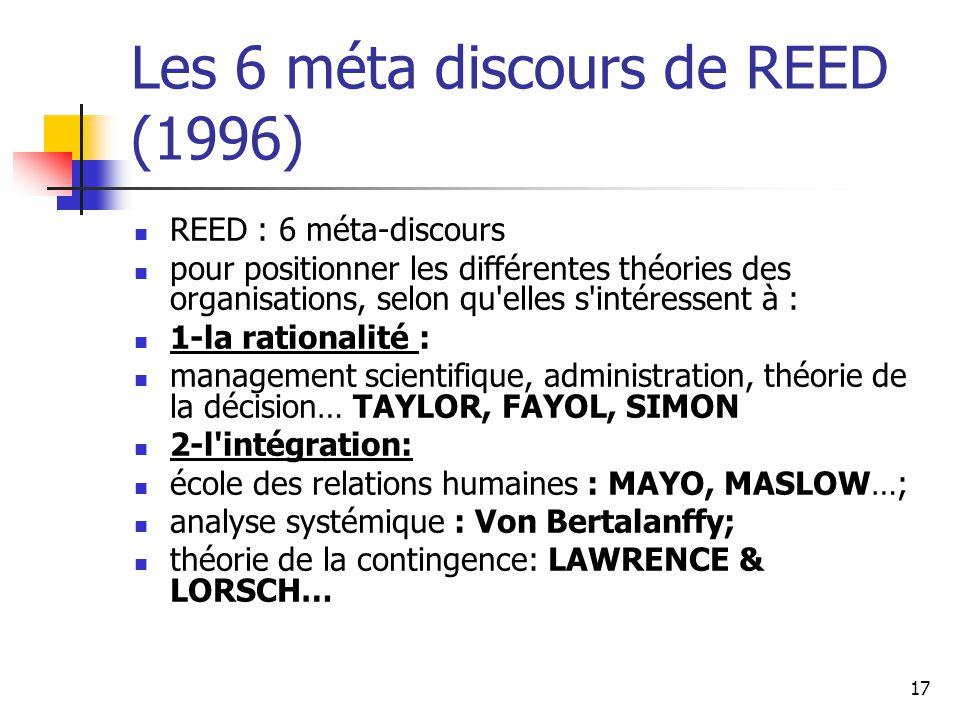 17 Les 6 méta discours de REED (1996) REED : 6 méta-discours pour positionner les différentes théories des organisations, selon qu'elles s'intéressent