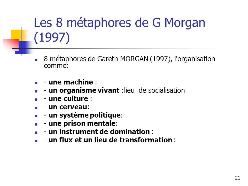 21 Les 8 métaphores de G Morgan (1997) 8 métaphores de Gareth MORGAN (1997), l'organisation comme: - une machine : - un organisme vivant :lieu de soci