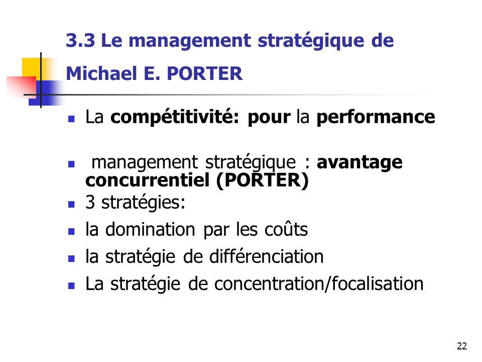 22 3.3 Le management stratégique de Michael E. PORTER La compétitivité: pour la performance management stratégique : avantage concurrentiel (PORTER) 3
