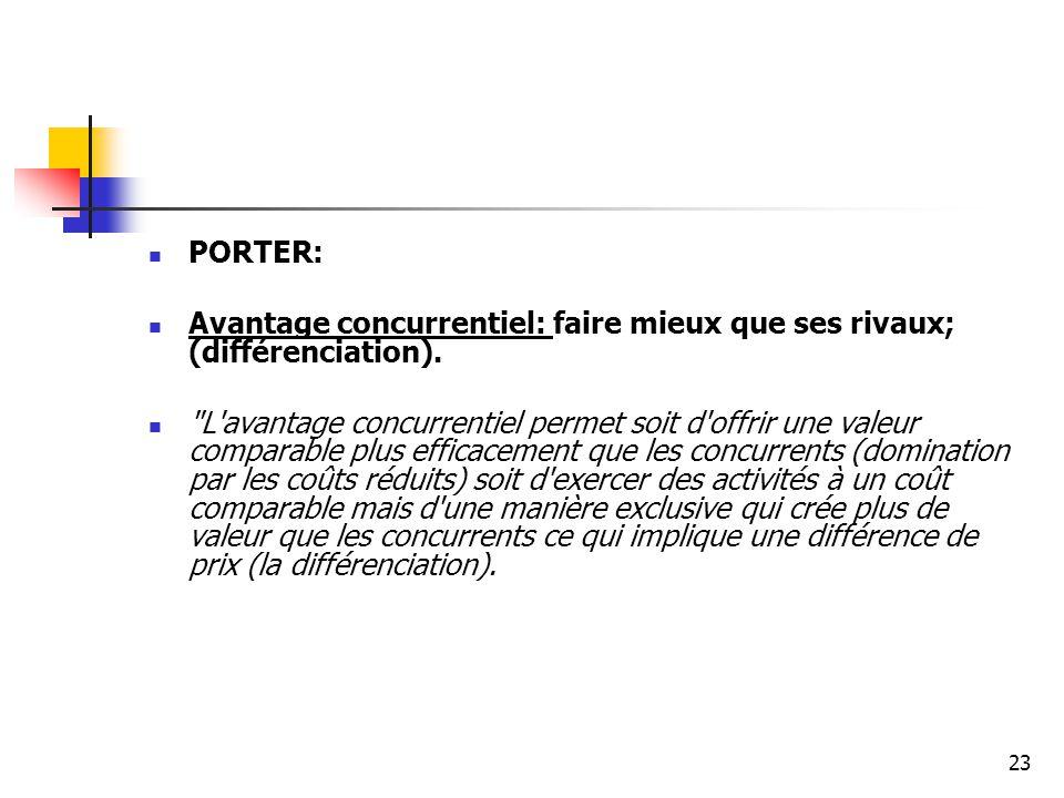 23 PORTER: Avantage concurrentiel: faire mieux que ses rivaux; (différenciation).