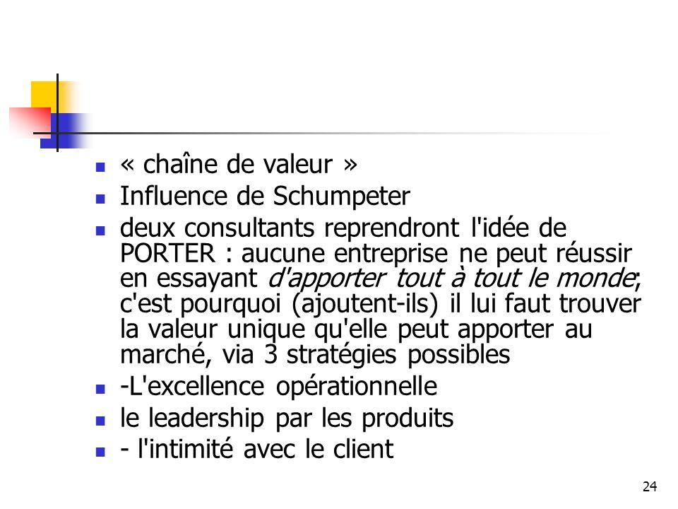 24 « chaîne de valeur » Influence de Schumpeter deux consultants reprendront l'idée de PORTER : aucune entreprise ne peut réussir en essayant d'apport