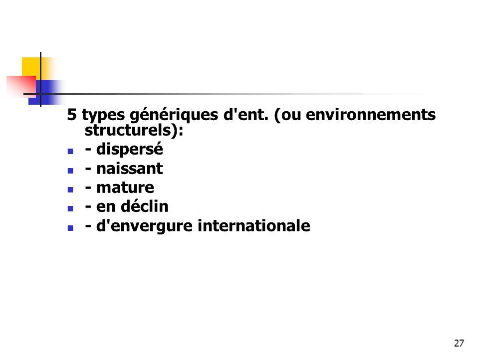 27 5 types génériques d'ent. (ou environnements structurels): - dispersé - naissant - mature - en déclin - d'envergure internationale