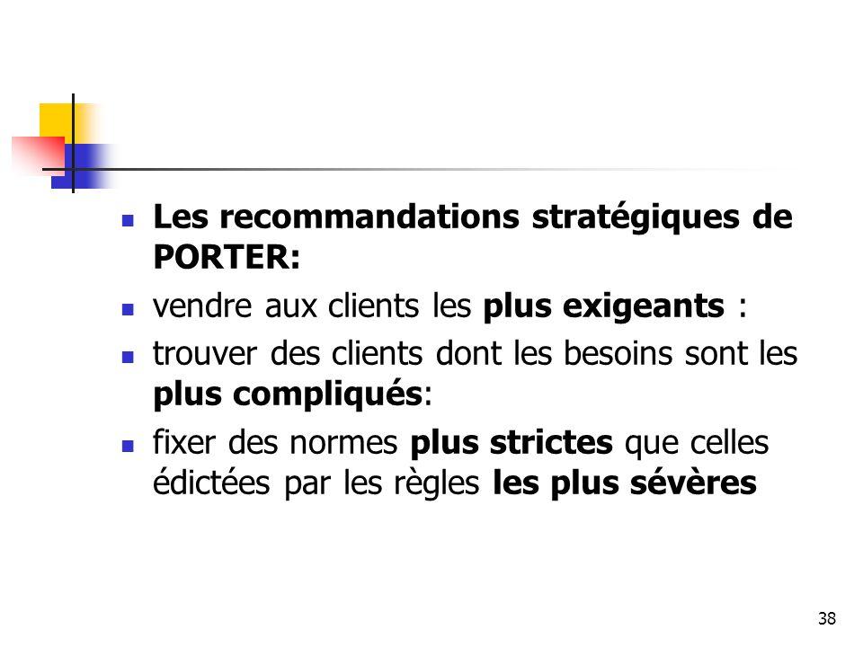 38 Les recommandations stratégiques de PORTER: vendre aux clients les plus exigeants : trouver des clients dont les besoins sont les plus compliqués: