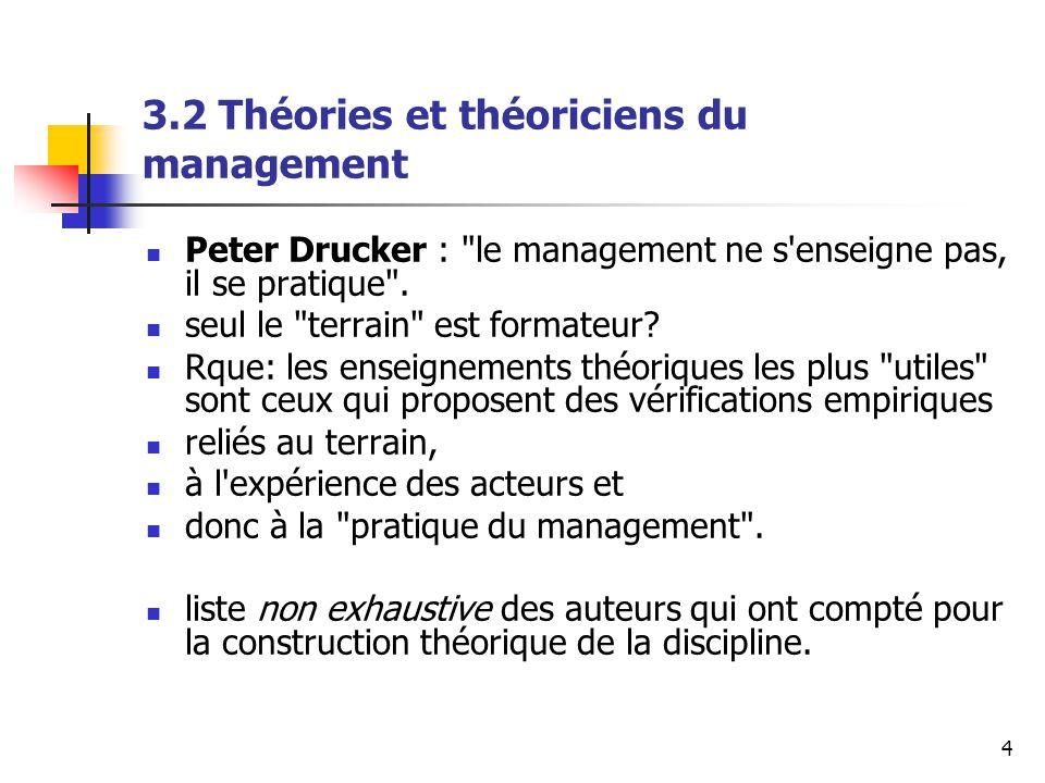 4 3.2 Théories et théoriciens du management Peter Drucker :