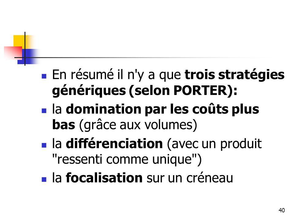 40 En résumé il n'y a que trois stratégies génériques (selon PORTER): la domination par les coûts plus bas (grâce aux volumes) la différenciation (ave