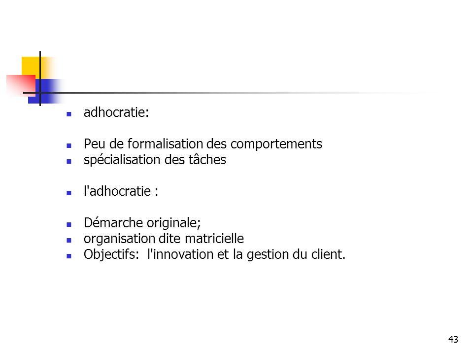 43 adhocratie: Peu de formalisation des comportements spécialisation des tâches l'adhocratie : Démarche originale; organisation dite matricielle Objec