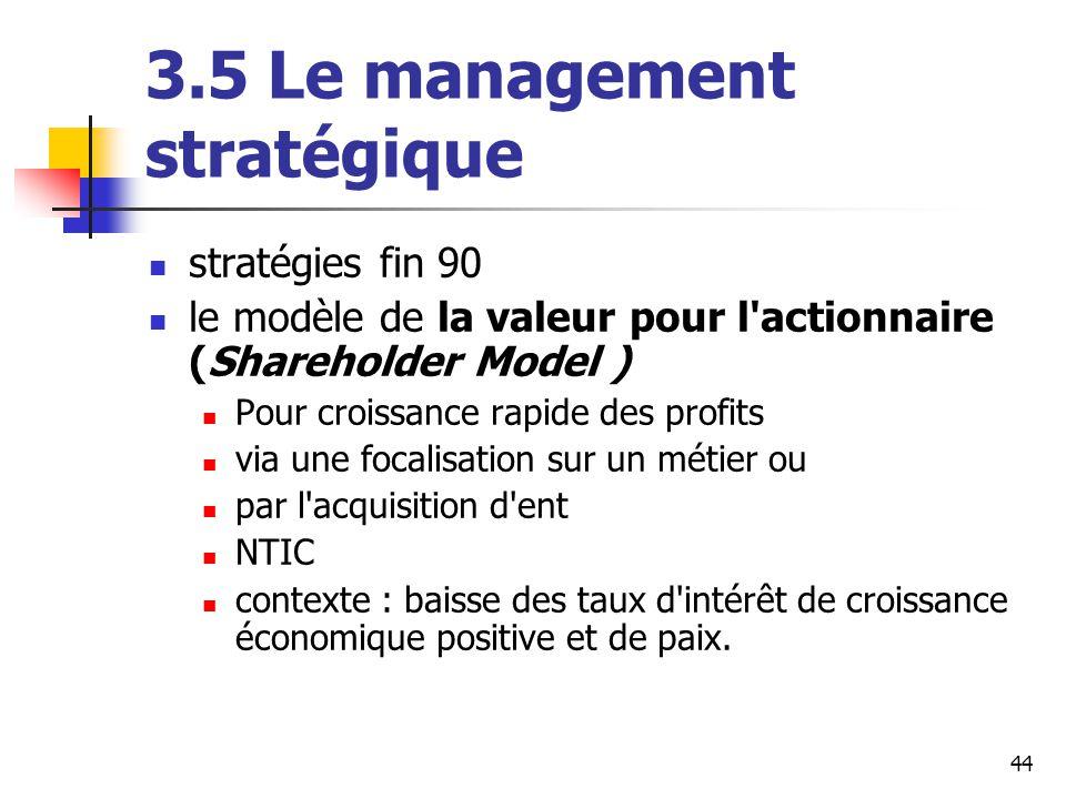 44 3.5 Le management stratégique stratégies fin 90 le modèle de la valeur pour l'actionnaire (Shareholder Model ) Pour croissance rapide des profits v