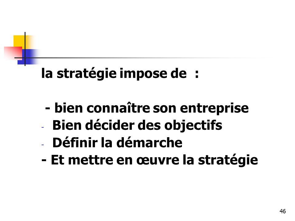 46 la stratégie impose de : - bien connaître son entreprise - Bien décider des objectifs - Définir la démarche - Et mettre en œuvre la stratégie