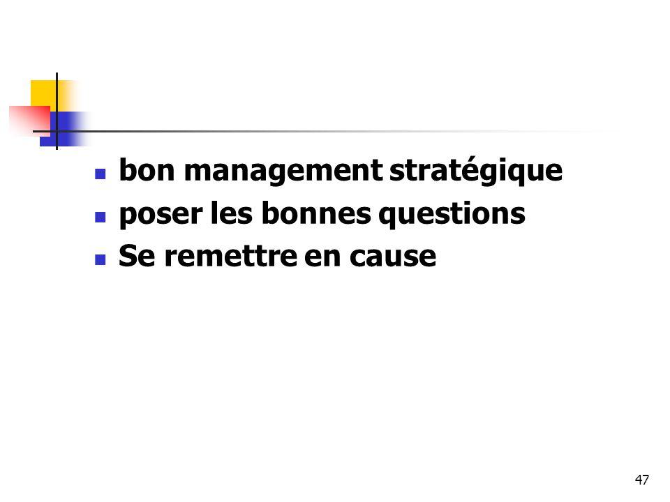 47 bon management stratégique poser les bonnes questions Se remettre en cause