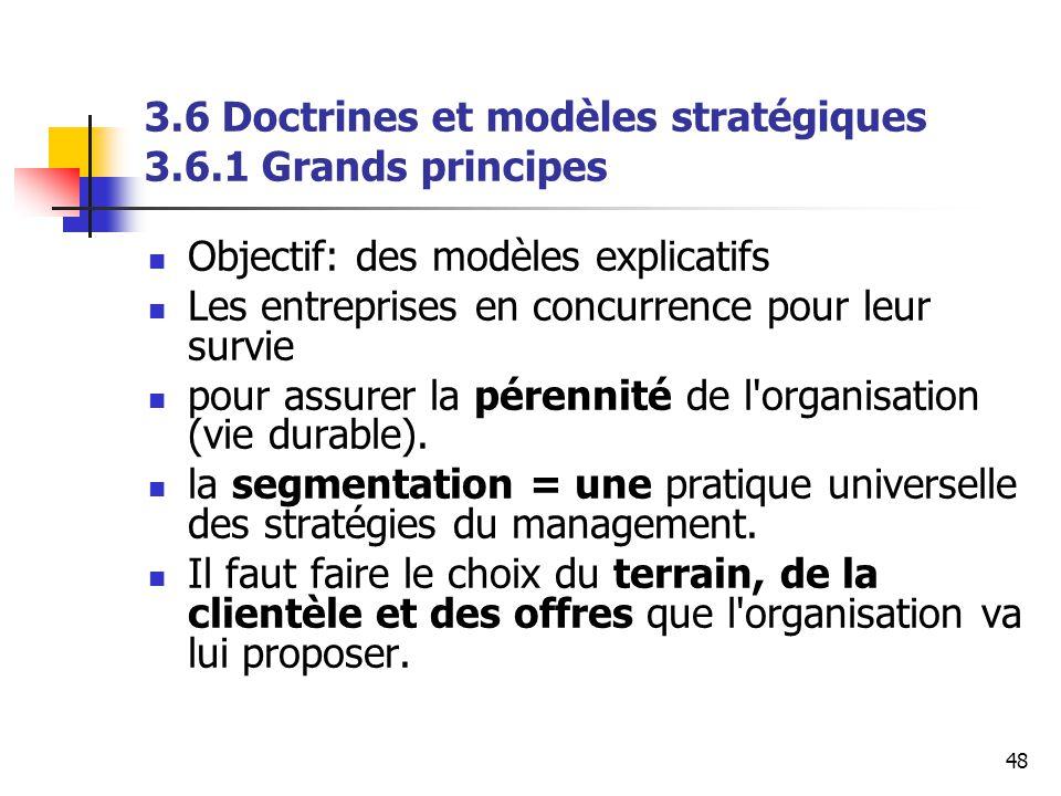 48 3.6 Doctrines et modèles stratégiques 3.6.1 Grands principes Objectif: des modèles explicatifs Les entreprises en concurrence pour leur survie pour