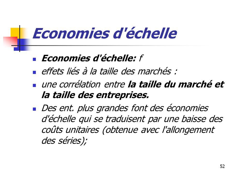 52 Economies d'échelle Economies d'échelle: f effets liés à la taille des marchés : une corrélation entre la taille du marché et la taille des entrepr