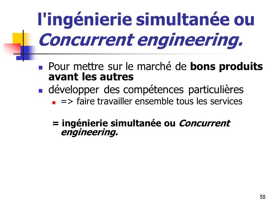 58 l'ingénierie simultanée ou Concurrent engineering. Pour mettre sur le marché de bons produits avant les autres développer des compétences particuli