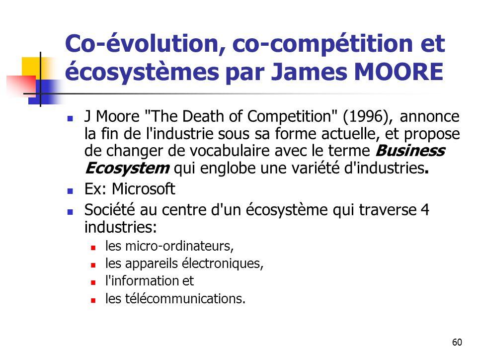 60 Co-évolution, co-compétition et écosystèmes par James MOORE J Moore