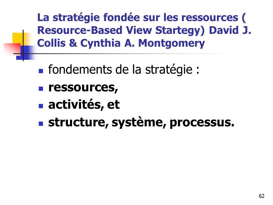 62 La stratégie fondée sur les ressources ( Resource-Based View Startegy) David J. Collis & Cynthia A. Montgomery fondements de la stratégie : ressour