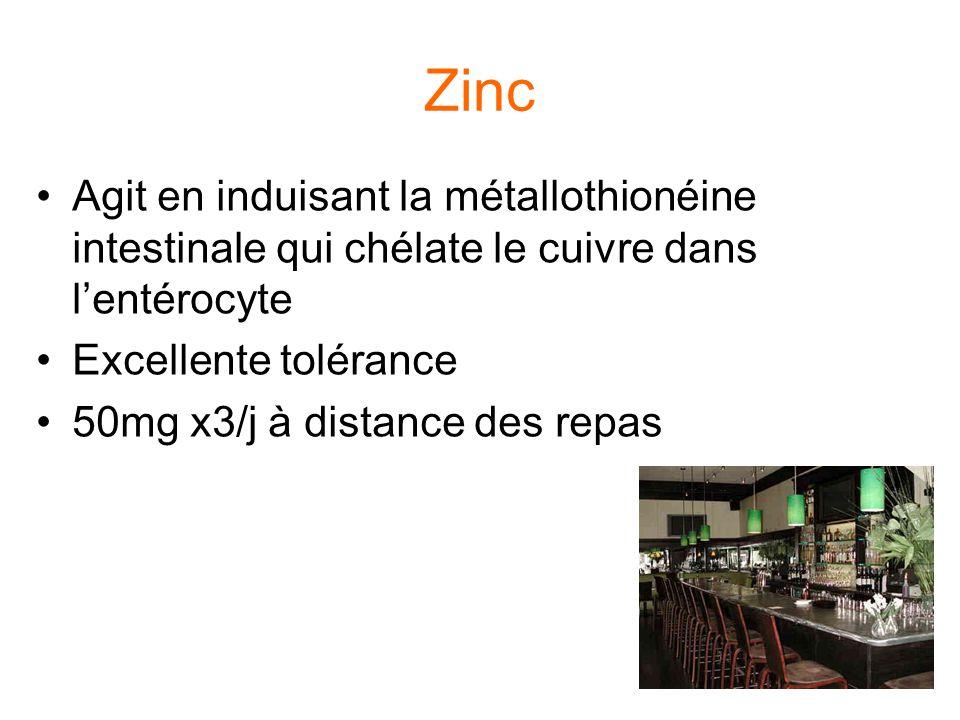 Zinc Agit en induisant la métallothionéine intestinale qui chélate le cuivre dans l'entérocyte Excellente tolérance 50mg x3/j à distance des repas