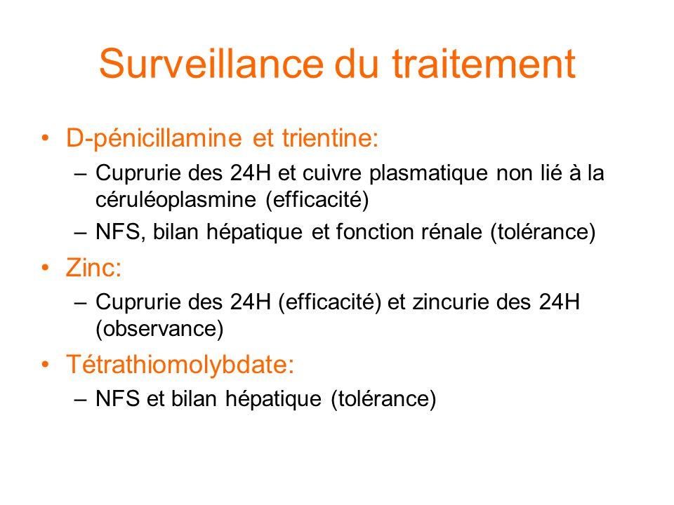 Surveillance du traitement D-pénicillamine et trientine: –Cuprurie des 24H et cuivre plasmatique non lié à la céruléoplasmine (efficacité) –NFS, bilan