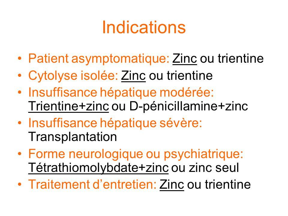 Indications Patient asymptomatique: Zinc ou trientine Cytolyse isolée: Zinc ou trientine Insuffisance hépatique modérée: Trientine+zinc ou D-pénicilla