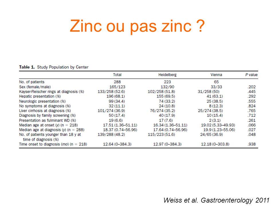 Weiss et al. Gastroenterology 2011 Zinc ou pas zinc ?