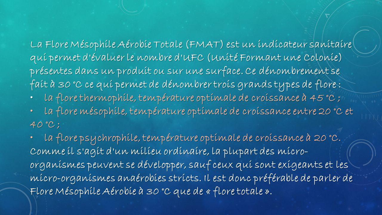 La Flore Mésophile Aérobie Totale (FMAT) est un indicateur sanitaire qui permet d évaluer le nombre d UFC (Unité Formant une Colonie) présentes dans un produit ou sur une surface.