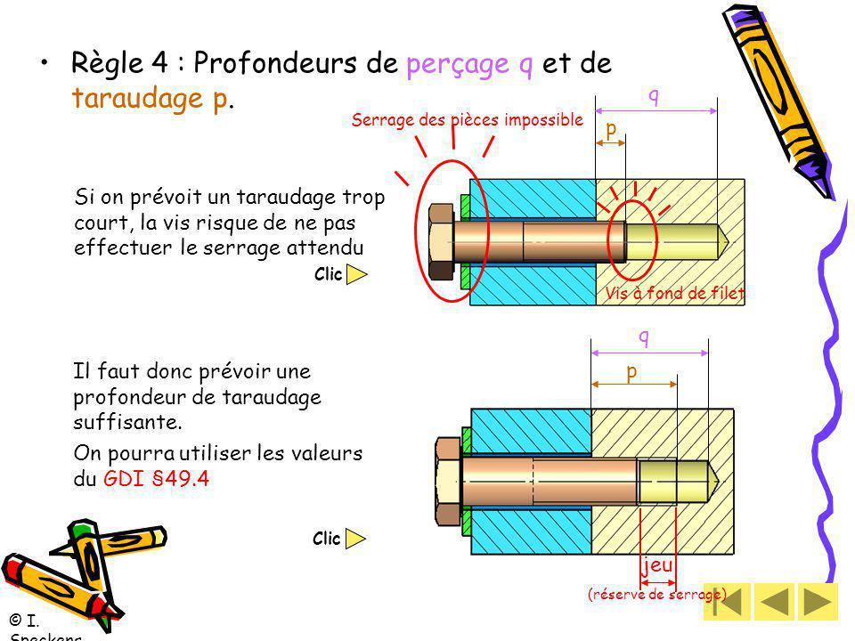 © I.Speckens Règle 4 : Profondeurs de perçage q et de taraudage p.
