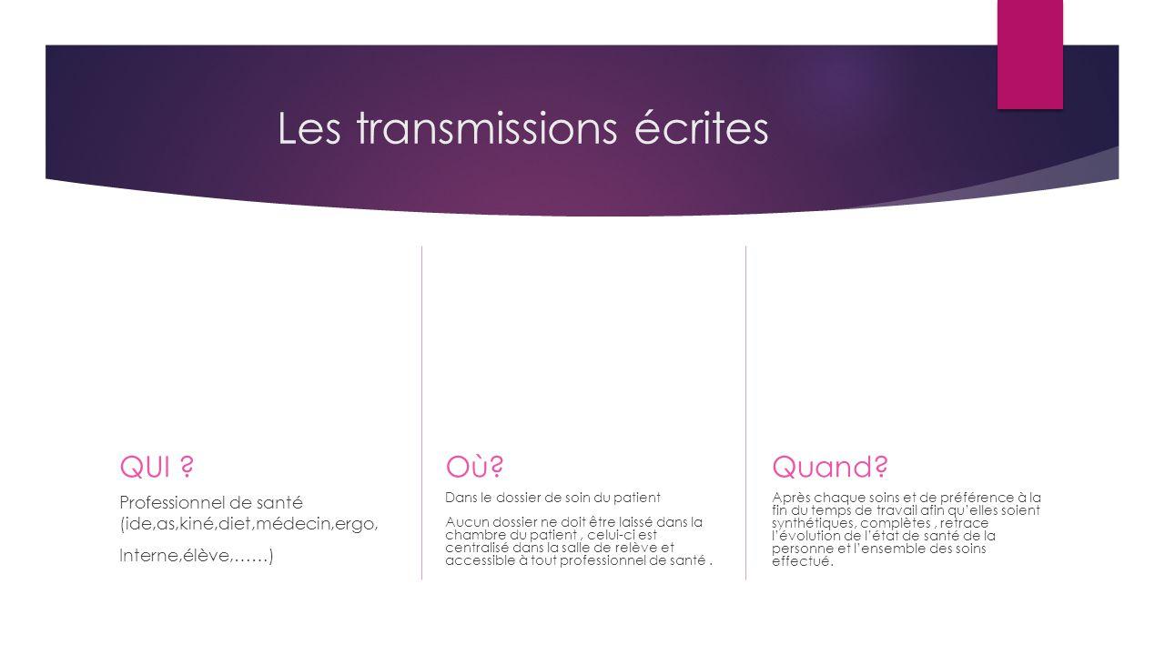 Les transmissions écrites QUI .