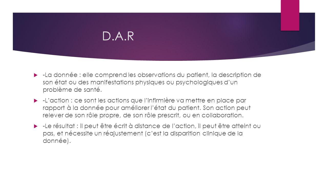 D.A.R  -La donnée : elle comprend les observations du patient, la description de son état ou des manifestations physiques ou psychologiques d'un problème de santé.