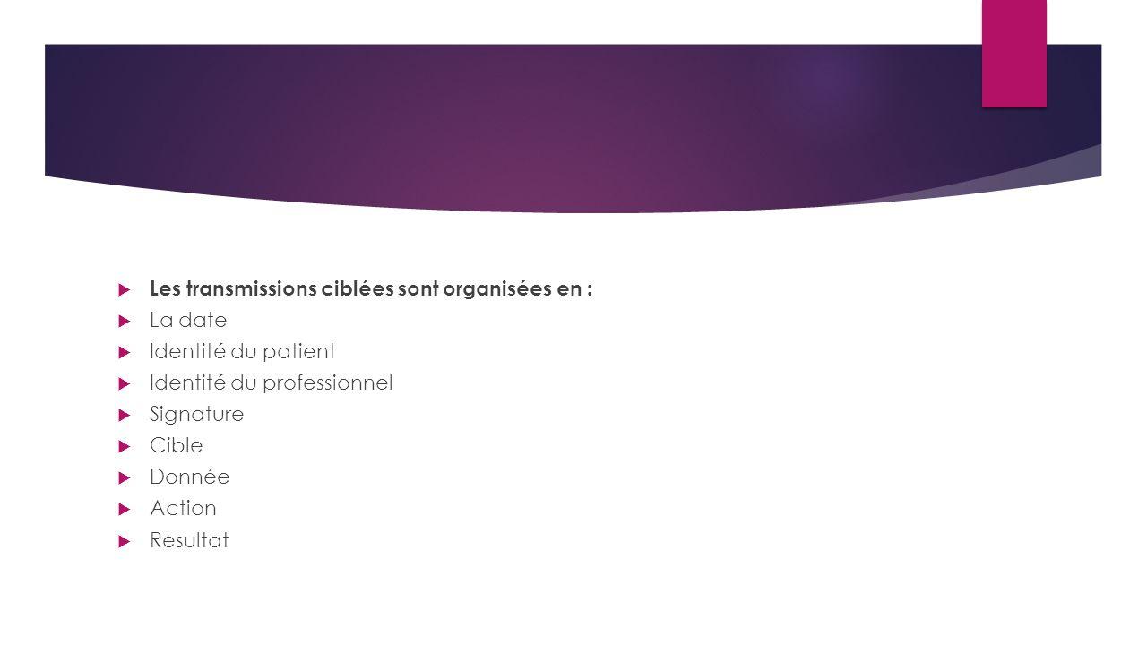  Les transmissions ciblées sont organisées en :  La date  Identité du patient  Identité du professionnel  Signature  Cible  Donnée  Action  Resultat