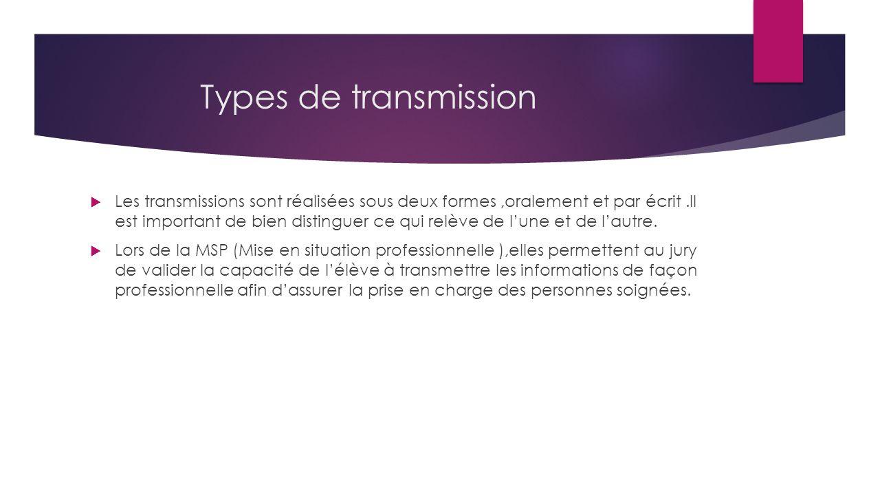 Types de transmission  Les transmissions sont réalisées sous deux formes,oralement et par écrit.Il est important de bien distinguer ce qui relève de l'une et de l'autre.