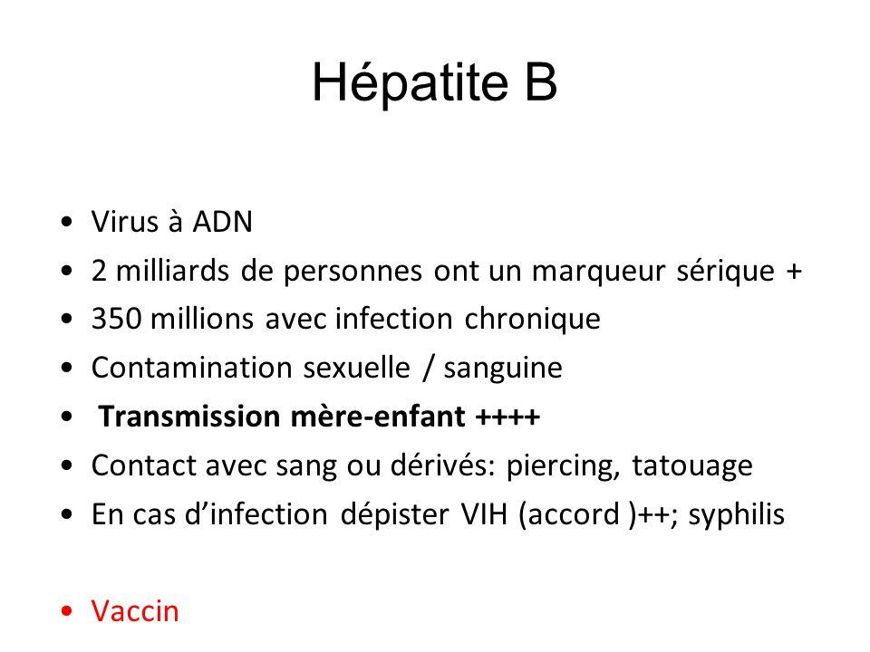 Hépatite B Virus à ADN 2 milliards de personnes ont un marqueur sérique + 350 millions avec infection chronique Contamination sexuelle / sanguine Tran