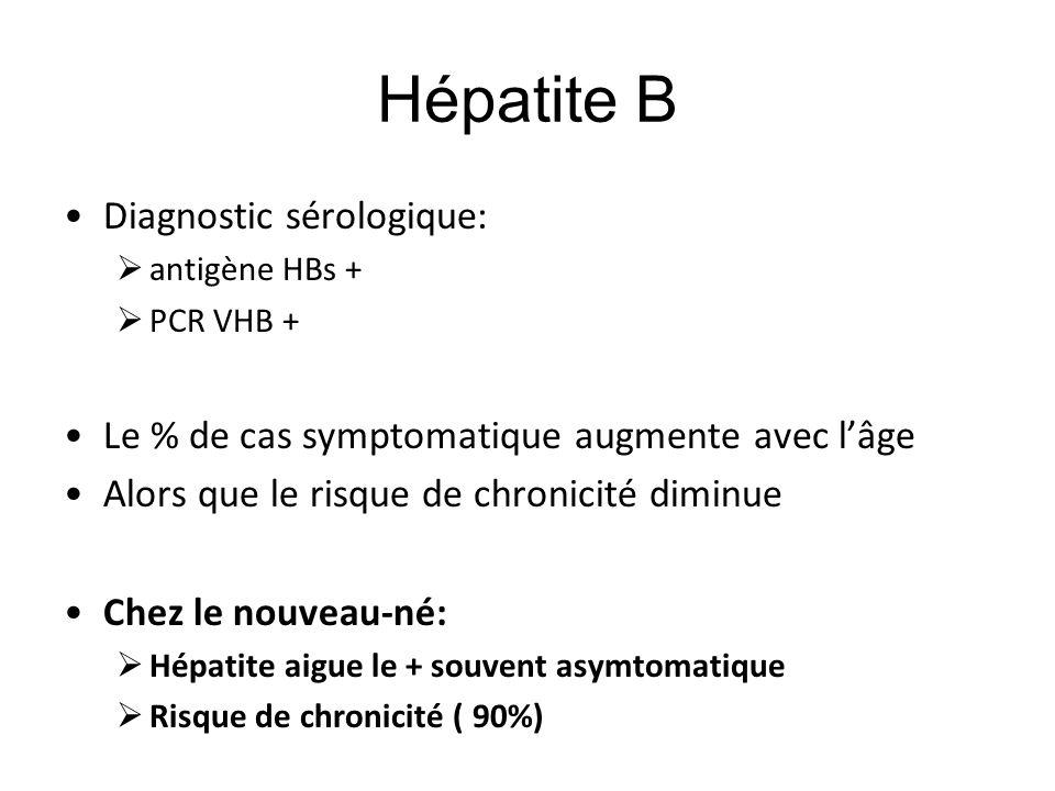 Hépatite B Diagnostic sérologique:  antigène HBs +  PCR VHB + Le % de cas symptomatique augmente avec l'âge Alors que le risque de chronicité diminu