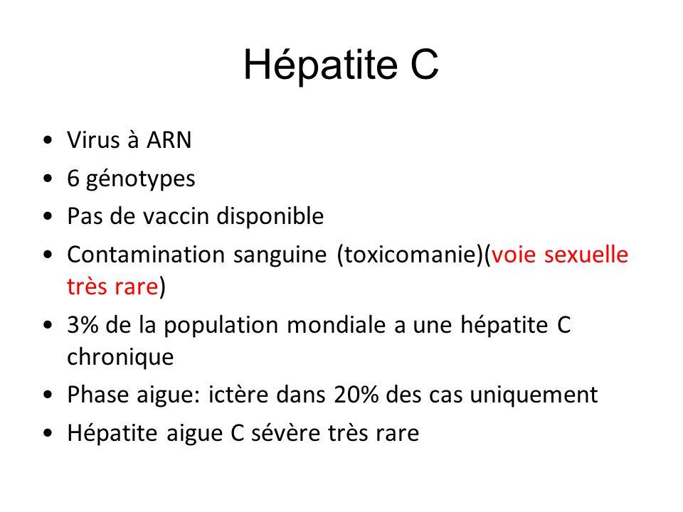 Hépatite C Virus à ARN 6 génotypes Pas de vaccin disponible Contamination sanguine (toxicomanie)(voie sexuelle très rare) 3% de la population mondiale