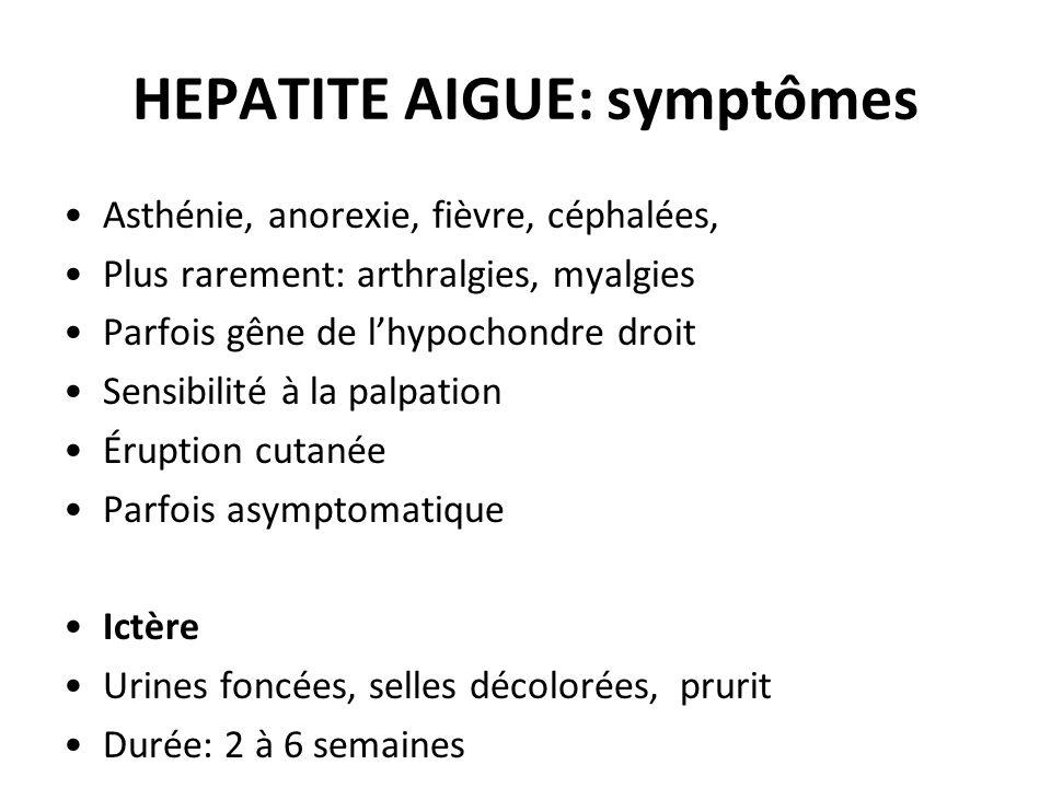 HEPATITE AIGUE: symptômes Asthénie, anorexie, fièvre, céphalées, Plus rarement: arthralgies, myalgies Parfois gêne de l'hypochondre droit Sensibilité