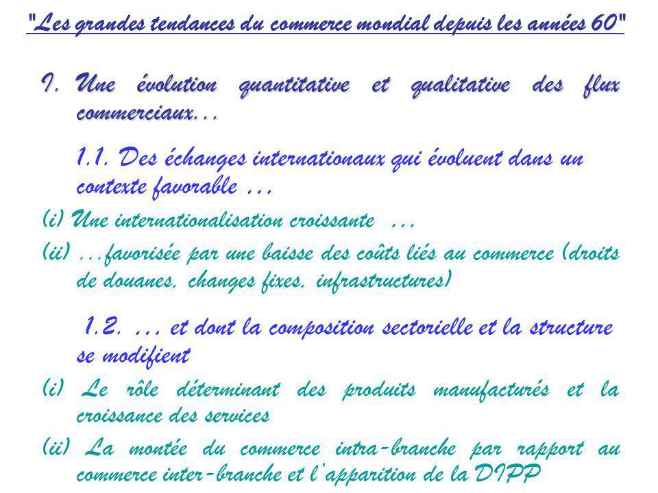 dissertation sur les changes internationaux