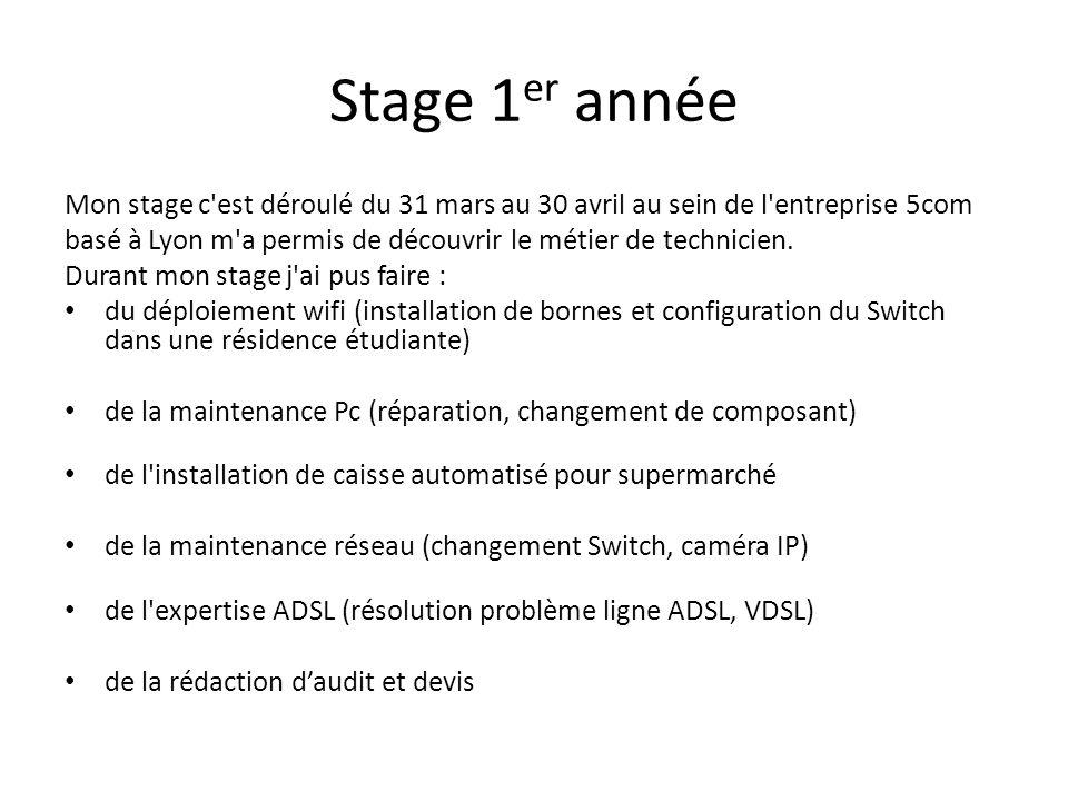 Technicien réseau itinérant (Paris et banlieue) [CDI]  Annonces d'emplois