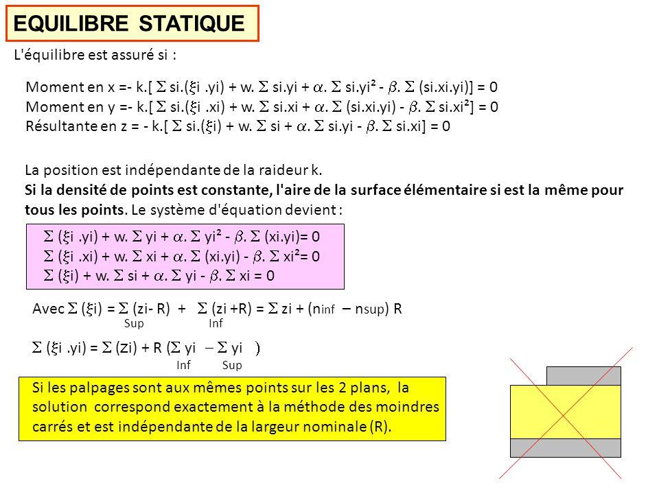 EQUILIBRE STATIQUE L équilibre est assuré si : Moment en x =- k.[  si.(  i.yi) + w.