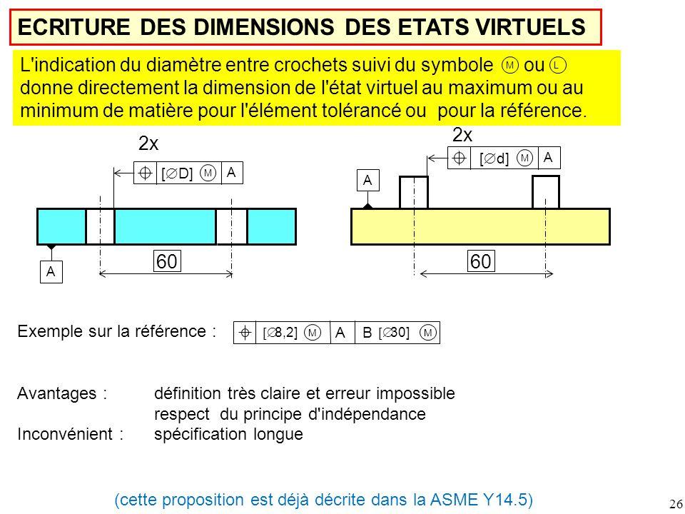 ECRITURE DES DIMENSIONS DES ETATS VIRTUELS (cette proposition est déjà décrite dans la ASME Y14.5) 60 A  [  D] M 2x A 60 A M 2x A  [  d] L indication du diamètre entre crochets suivi du symbole ou donne directement la dimension de l état virtuel au maximum ou au minimum de matière pour l élément tolérancé ou pour la référence.