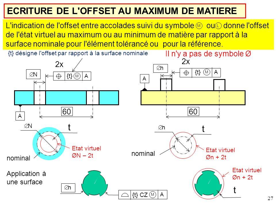 NN ECRITURE DE L OFFSET AU MAXIMUM DE MATIERE 60 A  M 2x A 60 A M 2x A Il n y a pas de symbole Ø nn {t} NN t Etat virtuel ØN – 2t nominal {t} désigne l offset par rapport à la surface nominale nn t Etat virtuel Øn + 2t nominal nn A M {t} CZ Etat virtuel Øn + 2t Application à une surface 27 t L indication de l offset entre accolades suivi du symbole ou donne l offset de l état virtuel au maximum ou au minimum de matière par rapport à la surface nominale pour l élément tolérancé ou pour la référence.