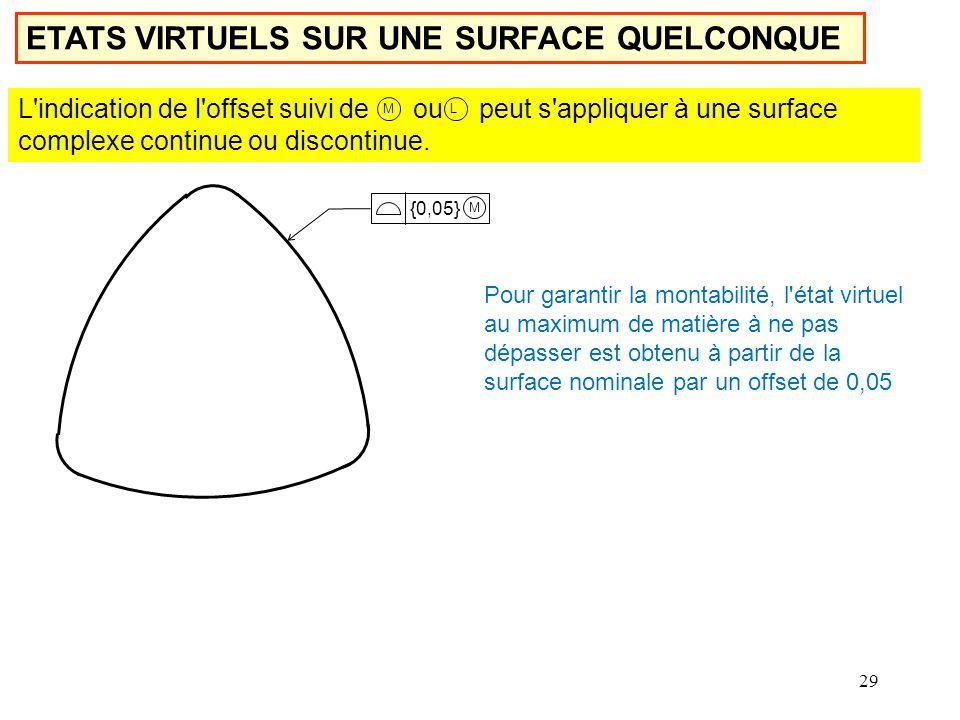 ETATS VIRTUELS SUR UNE SURFACE QUELCONQUE {0,05} M Pour garantir la montabilité, l état virtuel au maximum de matière à ne pas dépasser est obtenu à partir de la surface nominale par un offset de 0,05 29 L indication de l offset suivi de ou peut s appliquer à une surface complexe continue ou discontinue.