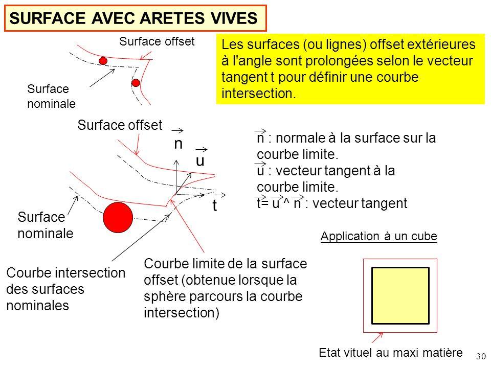 30 SURFACE AVEC ARETES VIVES Les surfaces (ou lignes) offset extérieures à l angle sont prolongées selon le vecteur tangent t pour définir une courbe intersection.