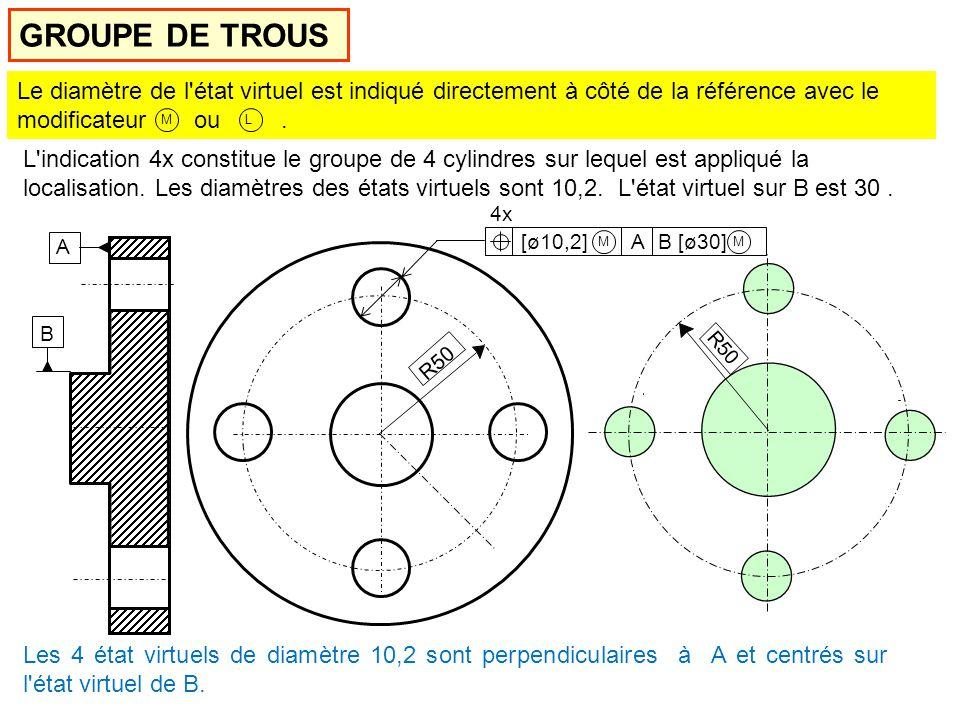 A B [ø10,2] 4x R50 A B [ø30] GROUPE DE TROUS R50 Les 4 état virtuels de diamètre 10,2 sont perpendiculaires à A et centrés sur l état virtuel de B.