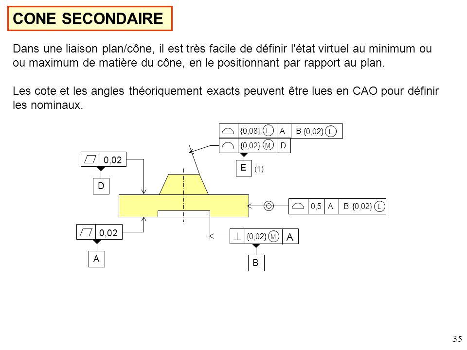 35 CONE SECONDAIRE 0,02 A {0,02} A M {0,02} D (1) E 0,02 D M {0,08} A B L {0,02} L Dans une liaison plan/cône, il est très facile de définir l état virtuel au minimum ou ou maximum de matière du cône, en le positionnant par rapport au plan.