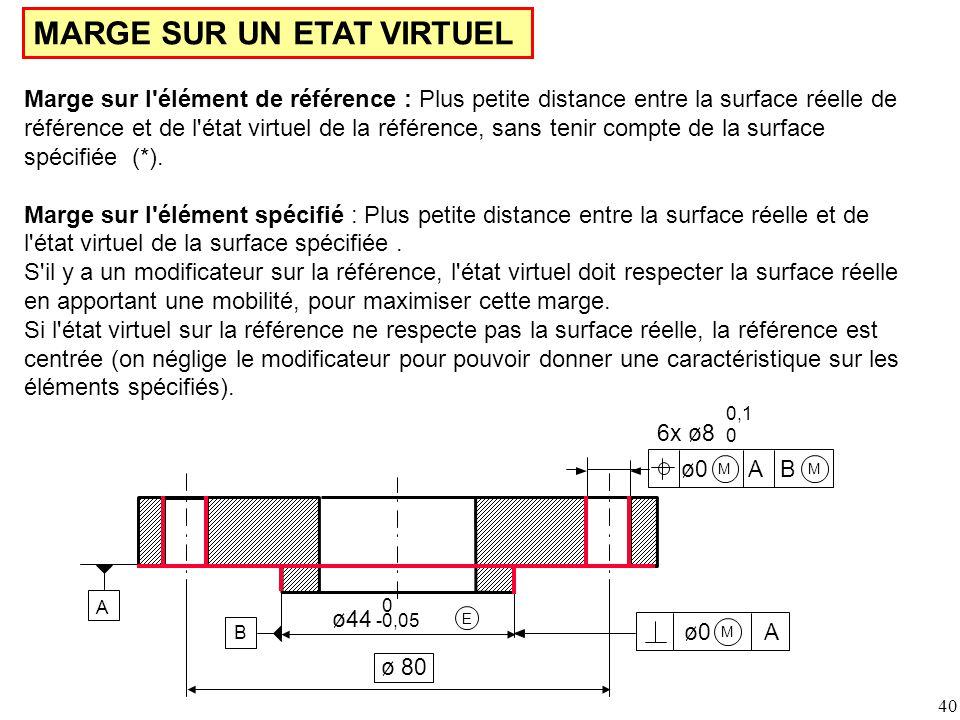 40 MARGE SUR UN ETAT VIRTUEL ø44 E ø 80 0 -0,05 ø0 M A 6x ø8 ø0 A B M M 0,1 0 A B Marge sur l élément de référence : Plus petite distance entre la surface réelle de référence et de l état virtuel de la référence, sans tenir compte de la surface spécifiée (*).