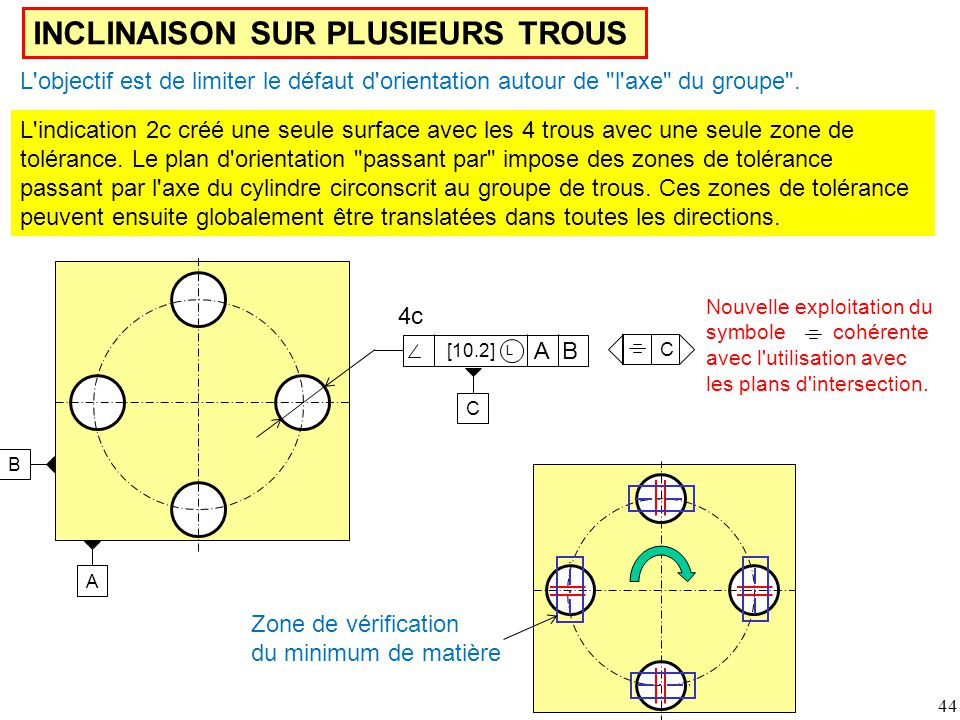 44 A  [10.2] A B 4c C C B INCLINAISON SUR PLUSIEURS TROUS L indication 2c créé une seule surface avec les 4 trous avec une seule zone de tolérance.