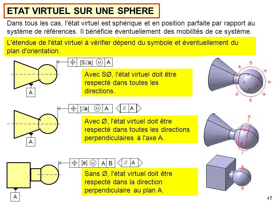 L étendue de l état virtuel à vérifier dépend du symbole et éventuellement du plan d orientation.
