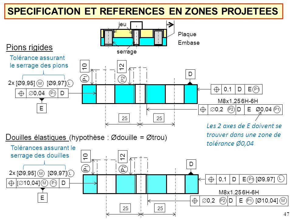 47 SPECIFICATION ET REFERENCES EN ZONES PROJETEES M8x1,25 6H-6H P1P1 D E [Ø10,04]  0,2 P2 P1P1 10 E D P2P2 12 D P1P1 25 L [Ø9,97] M [Ø9,95] 25 D E [Ø9,97]0,1 P1P1 M Tolérances assurant le serrage des douilles 2x  10,04] M L D ouilles élastiques (hypothèse : Ødouille = Øtrou) Pions rigides M8x1,25 6H-6H P1P1 D E Ø0,04  0,2 P2 P1P1 10 E D P2 12 D  0,04 P1P1 25 L [Ø9,97] M [Ø9,95] 25 D E0,1 P1P1 Tolérance assurant le serrage des pions 2x serrage jeu Embase Plaque Les 2 axes de E doivent se trouver dans une zone de tolérance Ø0,04