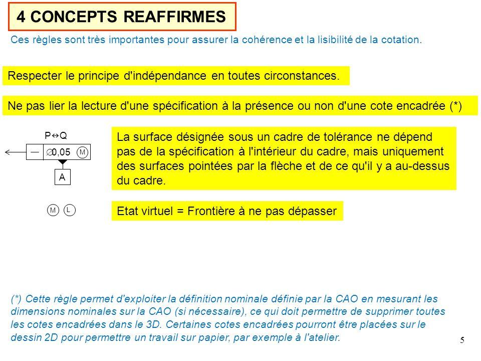 4 CONCEPTS REAFFIRMES Respecter le principe d indépendance en toutes circonstances.