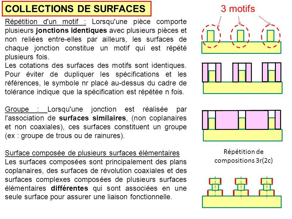 COLLECTIONS DE SURFACES Répétition d un motif : Lorsqu une pièce comporte plusieurs jonctions identiques avec plusieurs pièces et non reliées entre-elles par ailleurs, les surfaces de chaque jonction constitue un motif qui est répété plusieurs fois.
